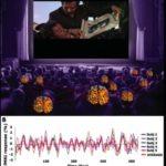 Neurocinematics: Your Brain on Film